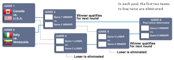 20090304-group-bracket.jpg