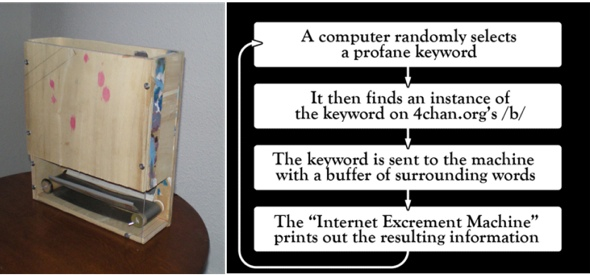 internetexcrementmachine