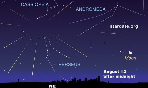 perseid meteor shower guide