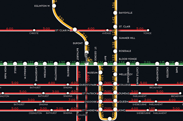 TTC routes mapped by the time between stops