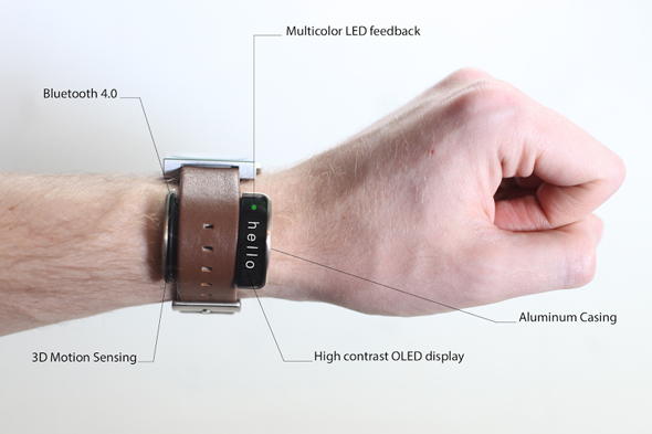 glance smartwatch