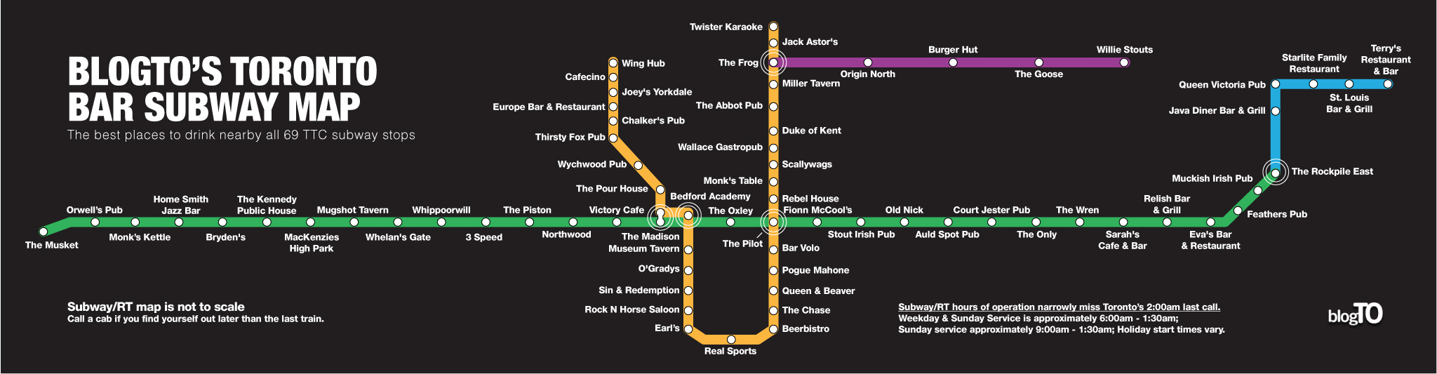Yorkdale Subway Map