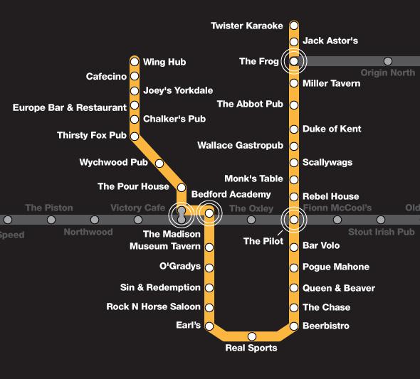 Yonge Subway Map