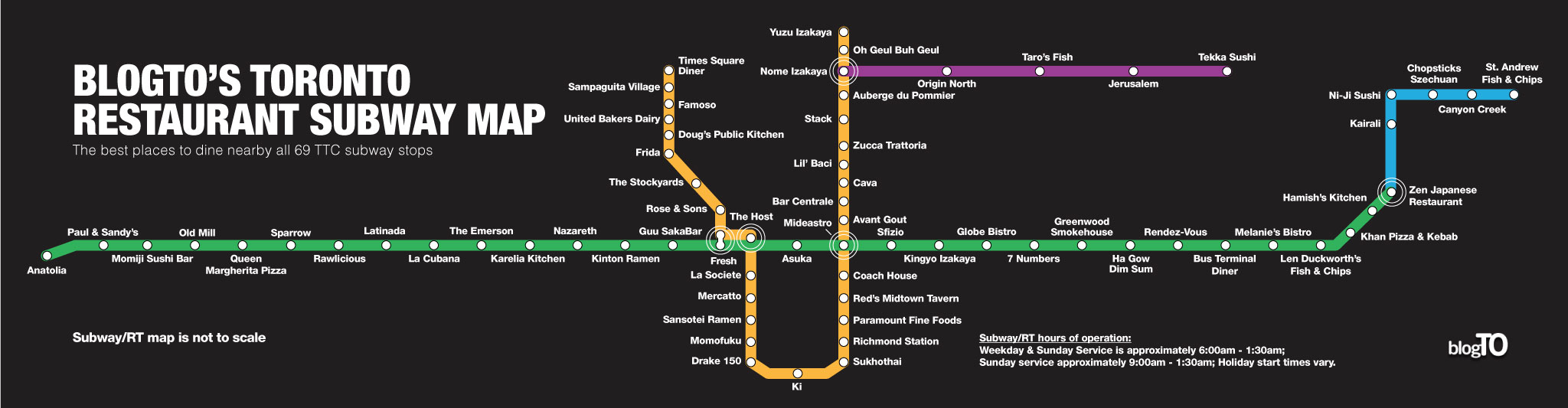 The top 69 restaurants in Toronto by TTC subway stop