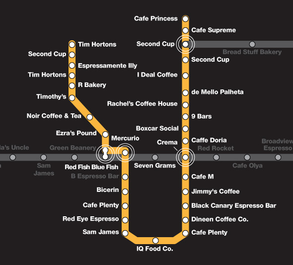 TTC cafes Toronto