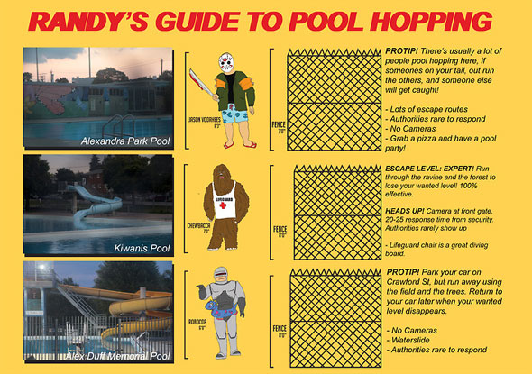 toronto pool hopping map