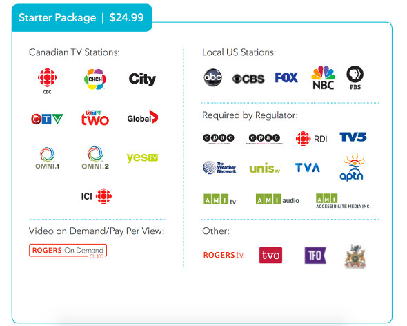 Best cable tv options toronto