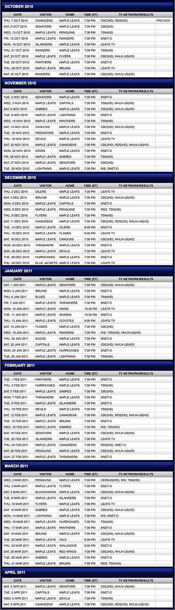 Toronto Maple Leafs Schedule 2010