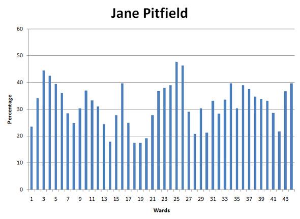 20101012---Pitfield.jpg