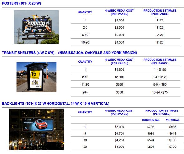 TTC advertising rates