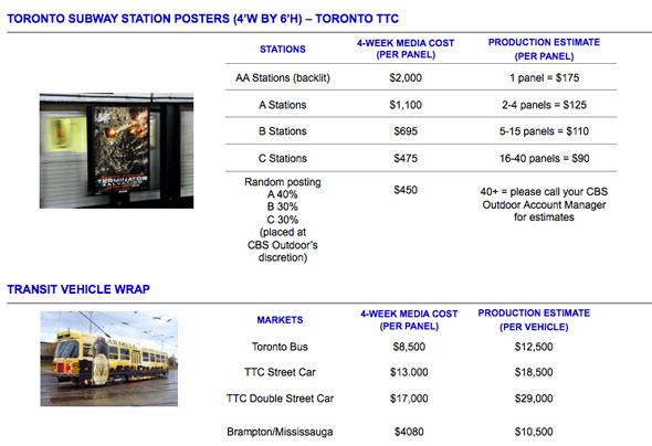 TTC ad rates