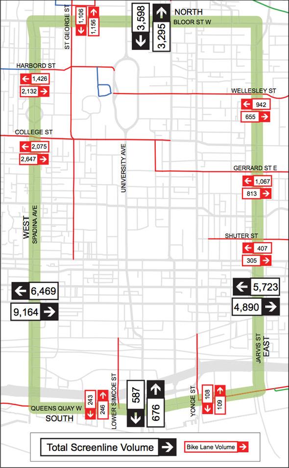 Cycling stats Toronto
