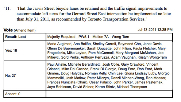 jarvis bike lanes eliminated