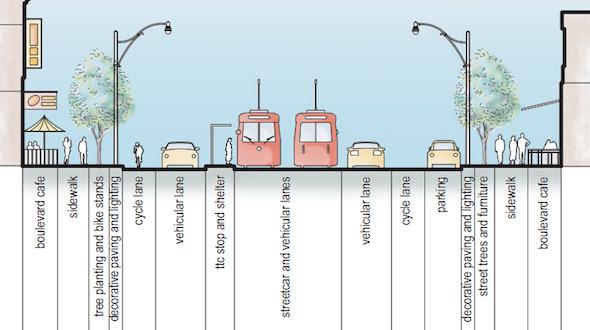 Toronto Urban Design Streetscape Manual Zoning