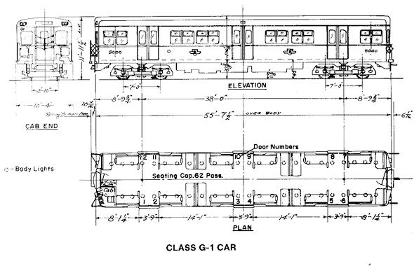 Gloucester Subway Plans