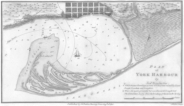 Joseph Bouchette plan of York Harbour 1793