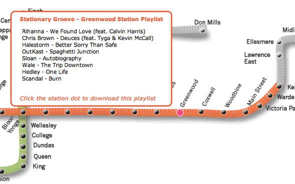 toronto stationary groove playlist music map