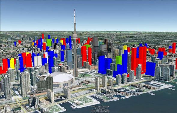 Toronto Skyline 2020