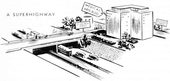 toronto bloor highway