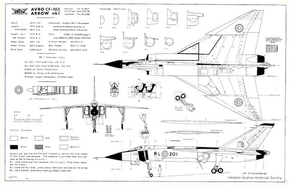 avro arrow diagram