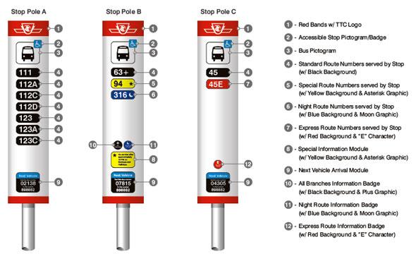 new ttc stop poles