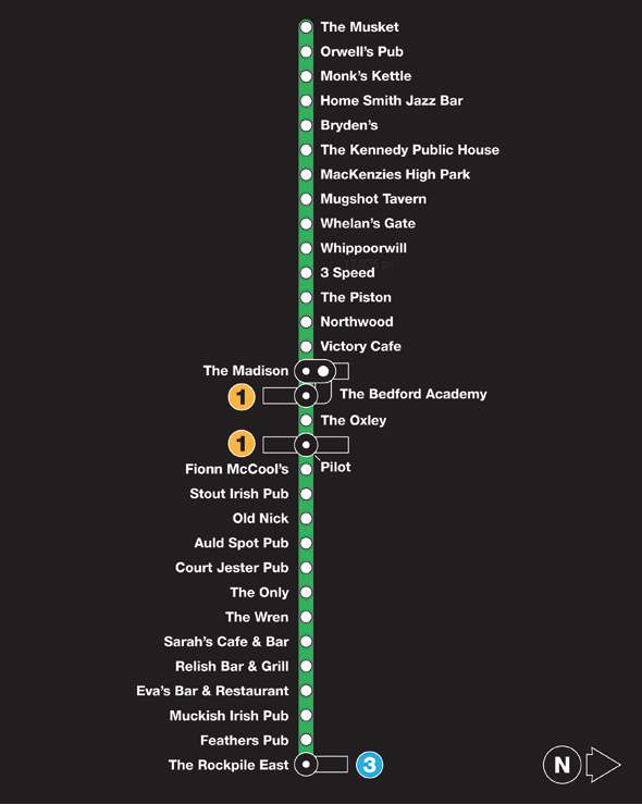 TTC subway bars map