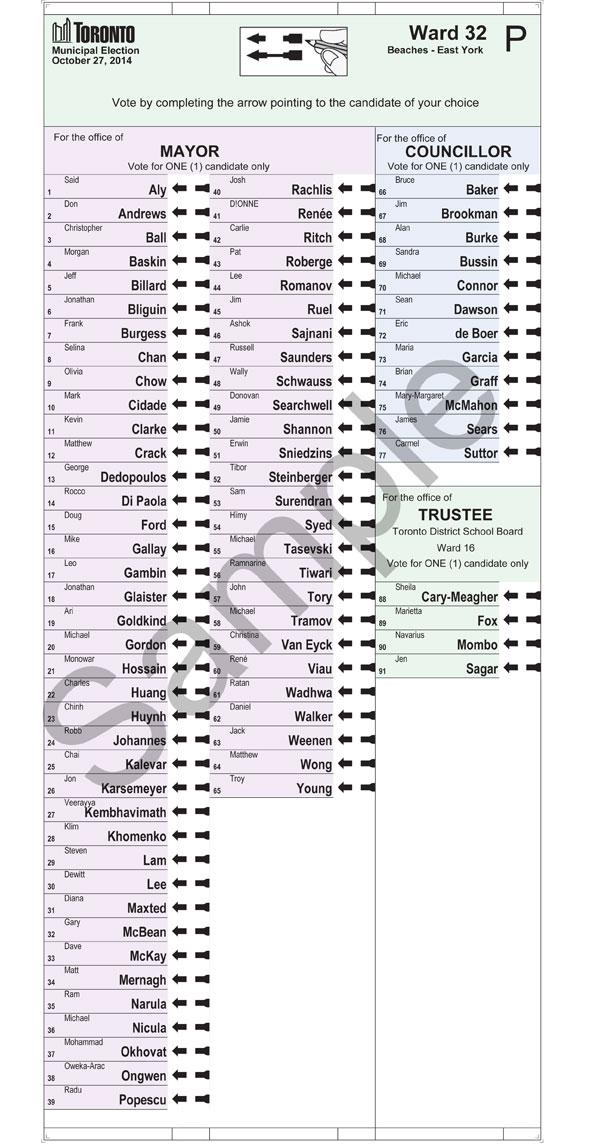 toronto 2014 ballot