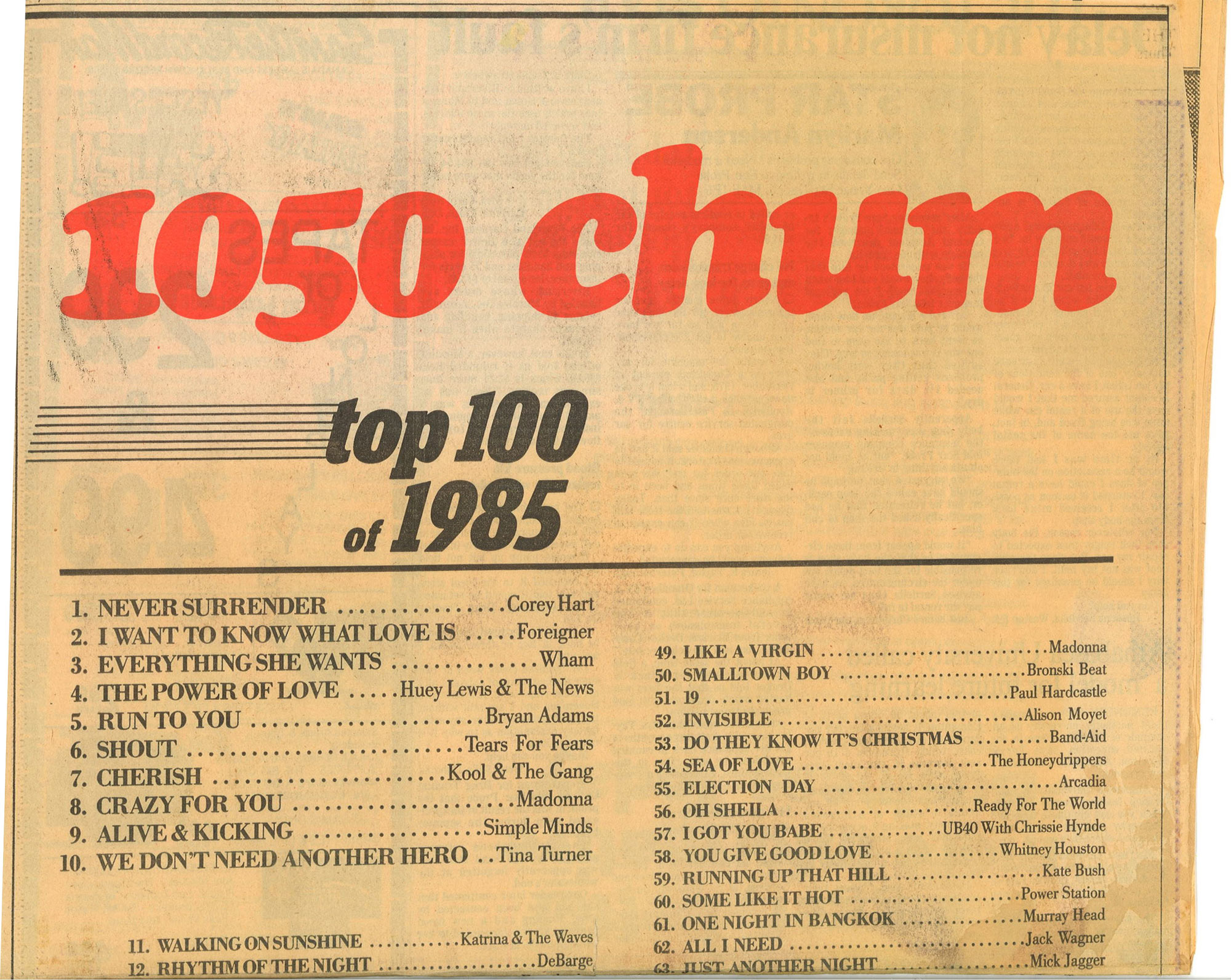 Toronto top songs 1985
