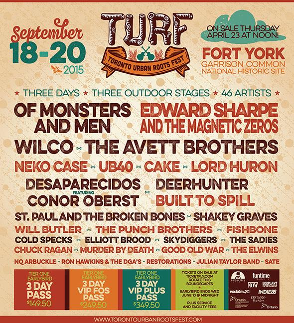 turf lineup 2015 toronto