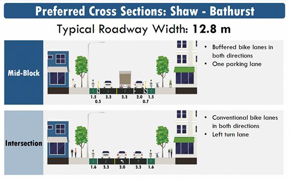bloor street bike lanes