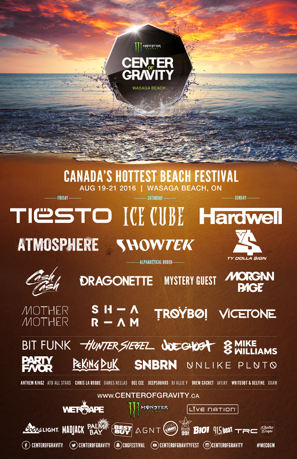 Centre of Gravity Lineup